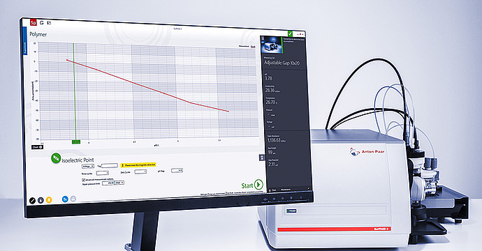Fully automated measurements in less than two minutes