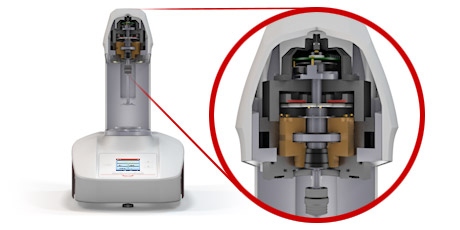 Your key to accuracy – the motor technology