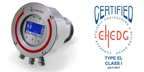 Design higiênico – Certificado pelo EHEDG