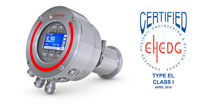 EHEDG-certified (Type EL class 1)