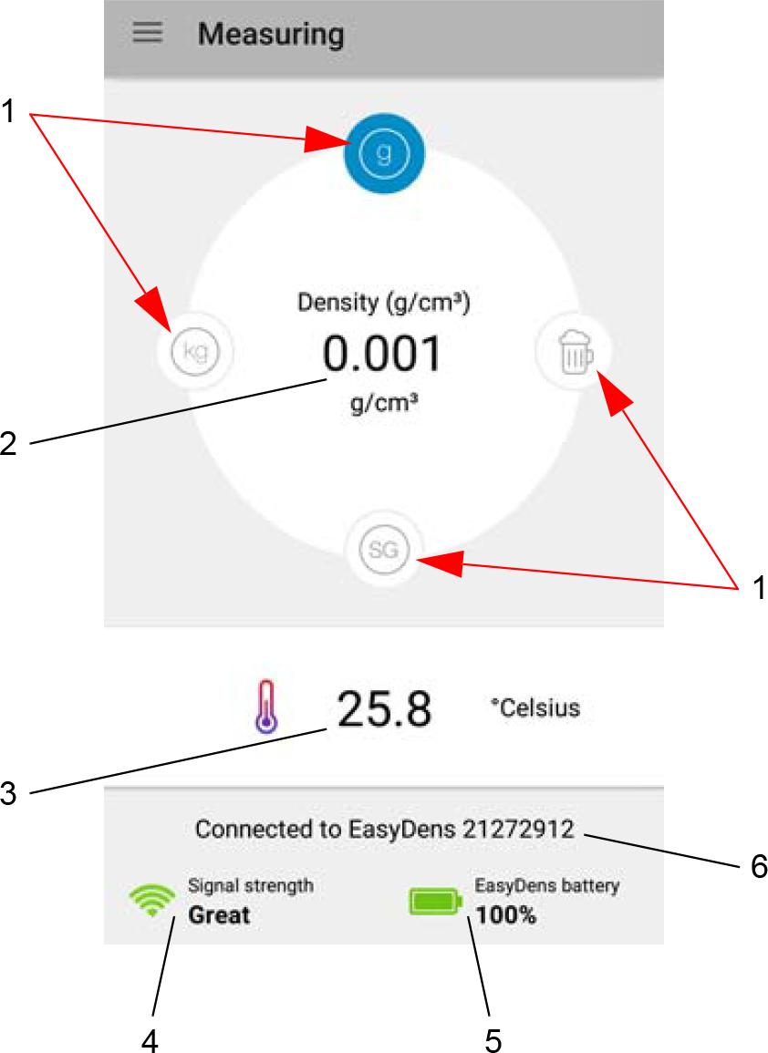 EasyDens app – measuring screen
